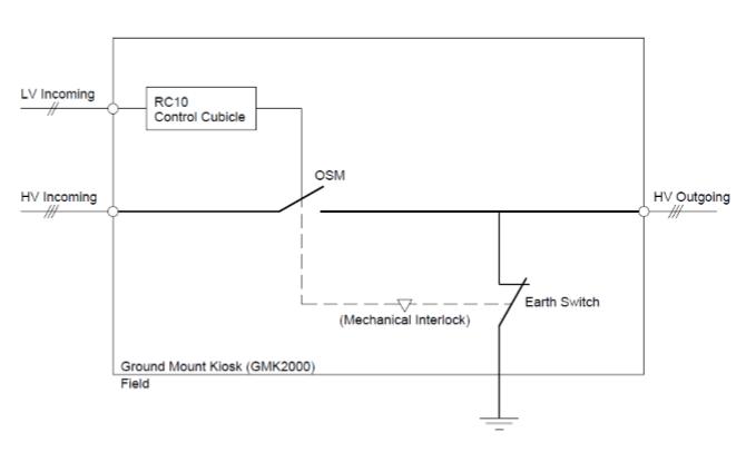 Figura 1: Diagrama unifilar básico el ensamblaje del GMK NOJA Power