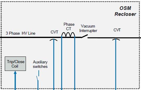 Diagrama unifilar del reconectador OSM