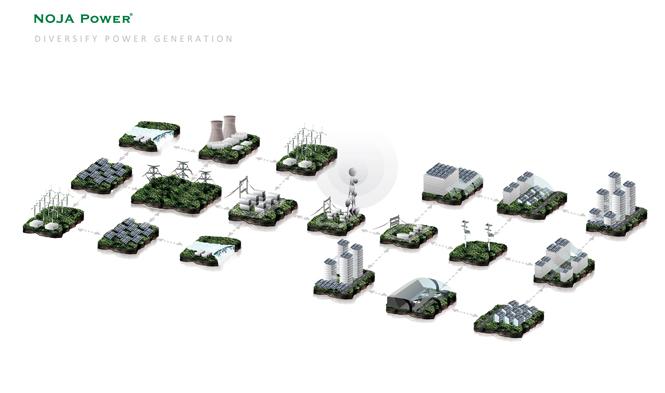 Una red eléctrica inteligente permite una respuesta rápida para apagones y diversificación de generación de energía.